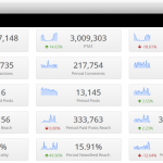 Analítica de datos en Facebook / Imagen: Blitz Metrics